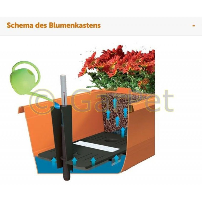 blumenkasten mit wasserspeicher kr uter balkonkasten. Black Bedroom Furniture Sets. Home Design Ideas