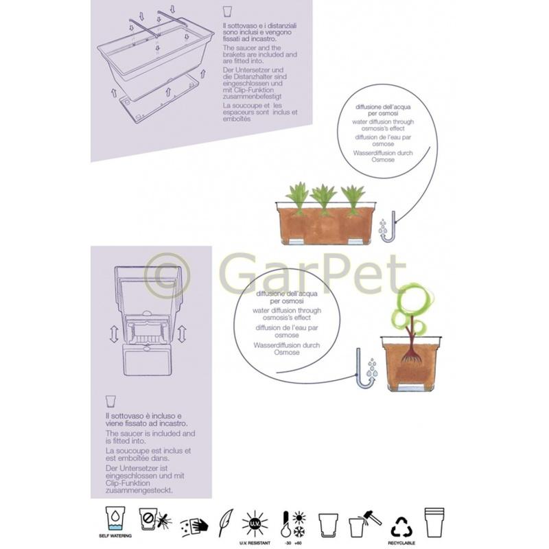 Pflanzkübel Bewässerung Untersetzer Hochbeet Aufbau