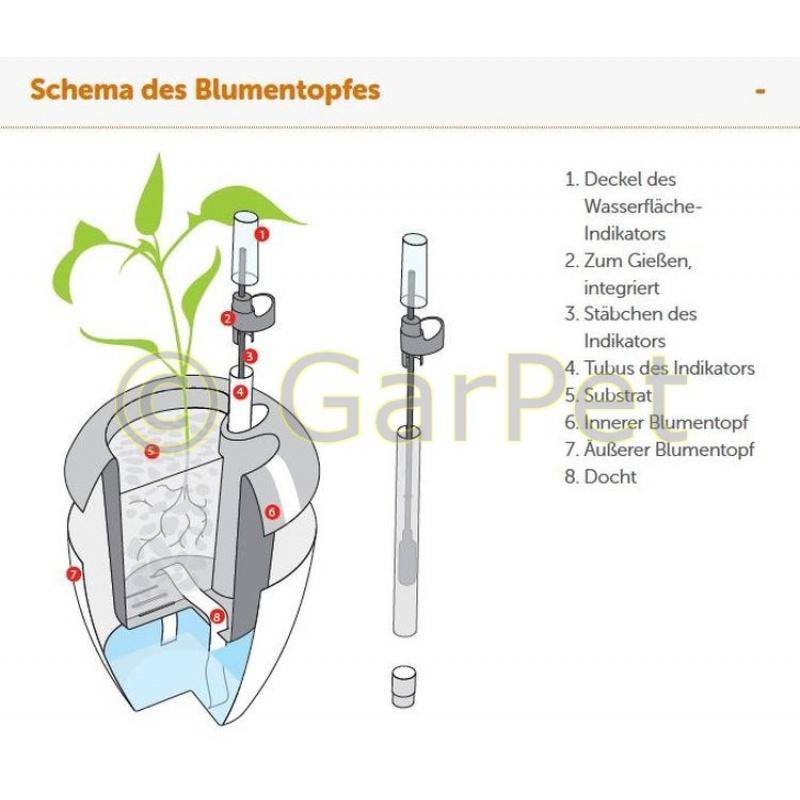 Pflanzkübel groß Calimera Blumentopf Reddot Design Award